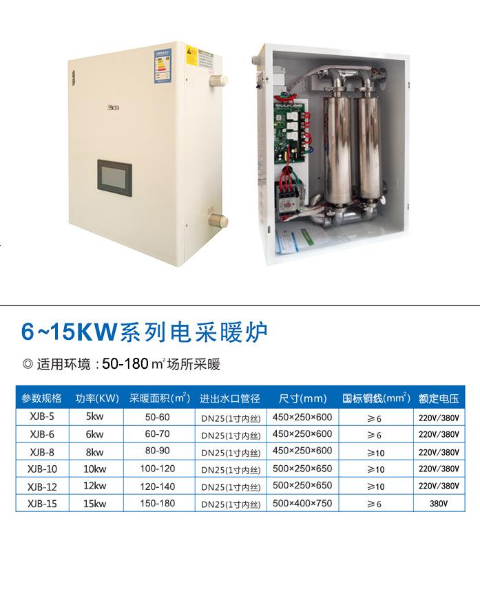 厚膜电锅炉