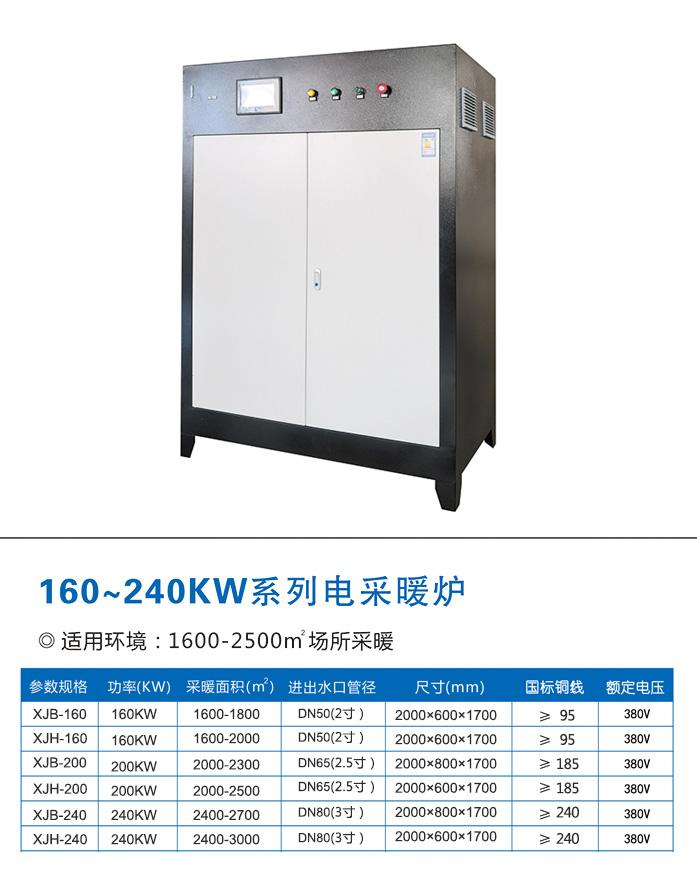 120kw电锅炉